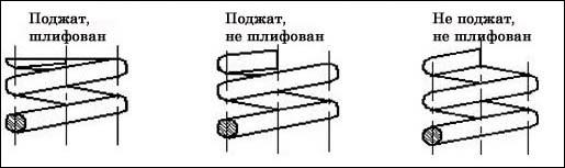 Опорные_витки